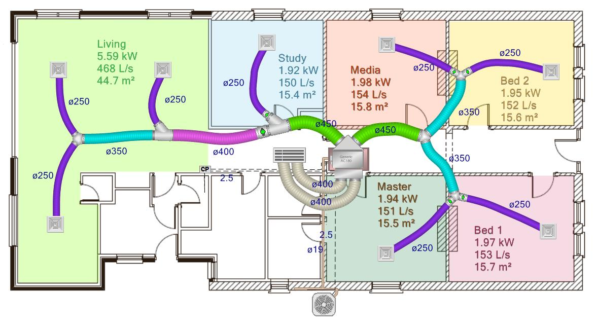 Ducting Layout Services